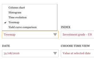 Use the controls to change the type of chart, and filter the data in other ways.